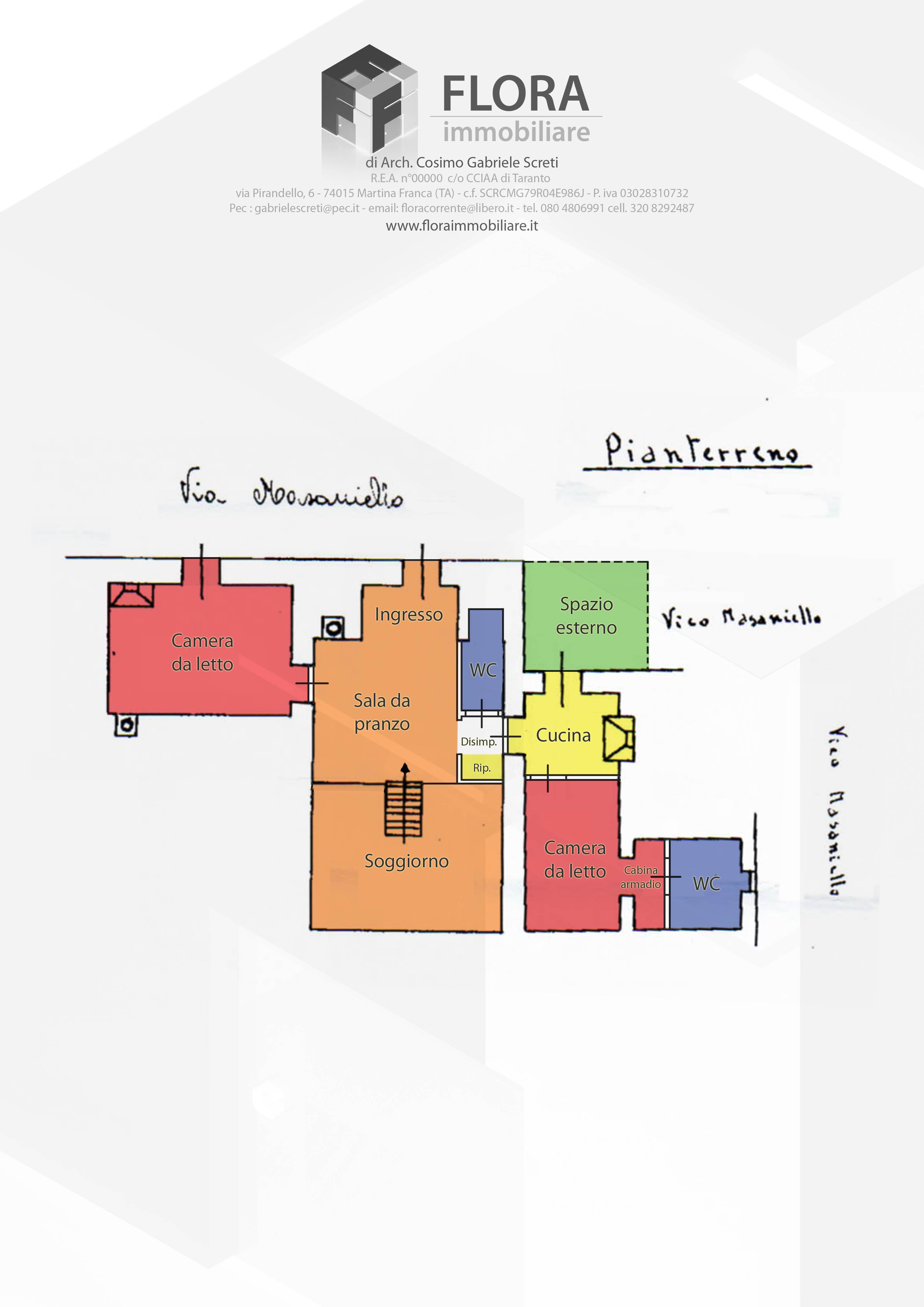 510 – Casa indipendente – via Masaniello – Martina Franca